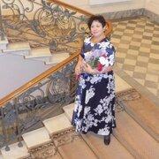 Севиля, 53, г.Санкт-Петербург