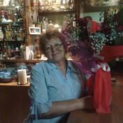 ЛЮБОВЬ, 69, г.Салоники